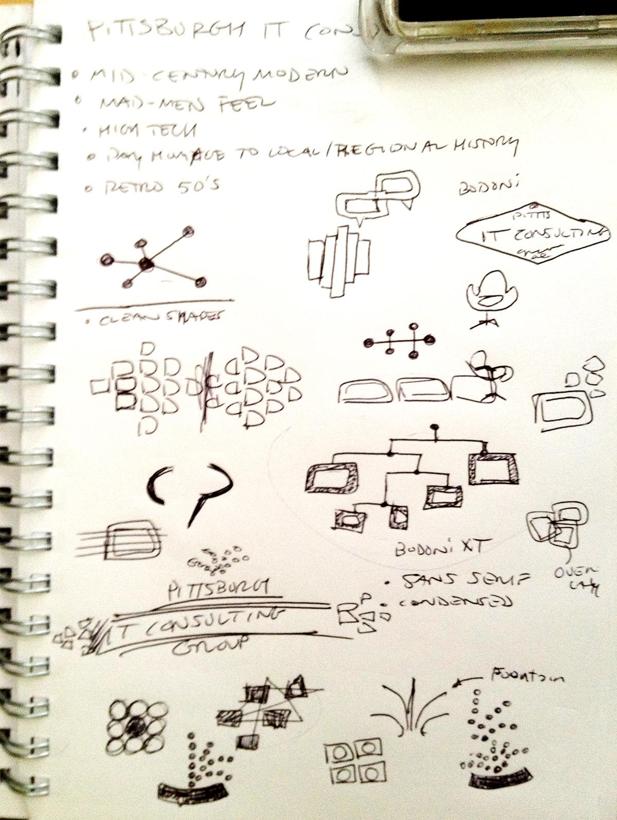 Pittsburgh IT Consulting Group Sketchbook Studies