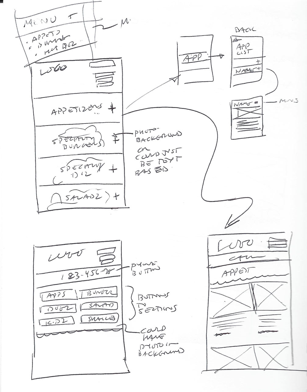 BnDz Mobile Navigation Sketch